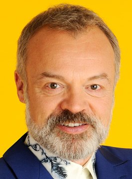 Awards Host Graham Norton